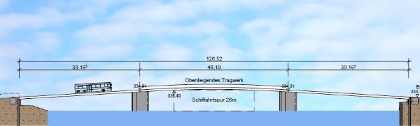 Die Hebebrücke a la Dömges/ Schlegl: Hoch genug für Schiffe in der Mitte, keine Rampen an den Abfahrten. Das Problem: Die Mechanik steht im Wasser.