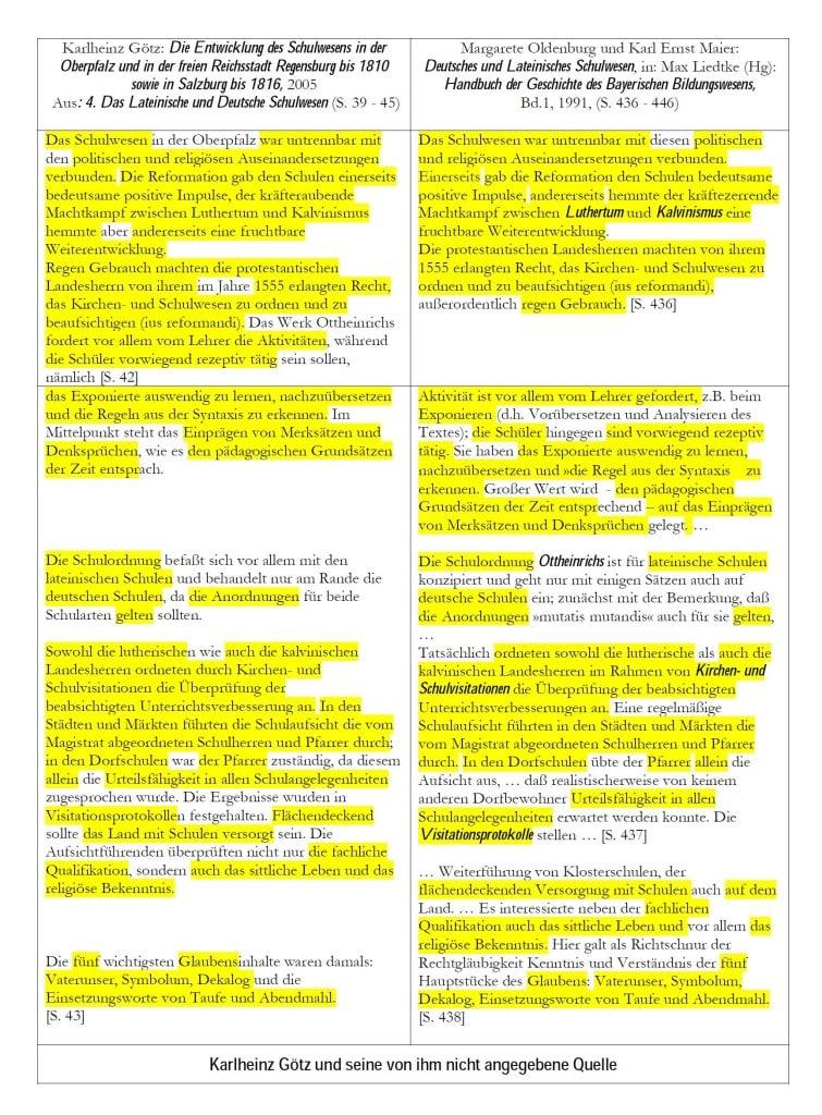 Wo Karlheinz Götz Quellen nicht angegeben hat: eine Auswahl (zum Vergrößern klicken). Zusammenstellung: Robert Werner