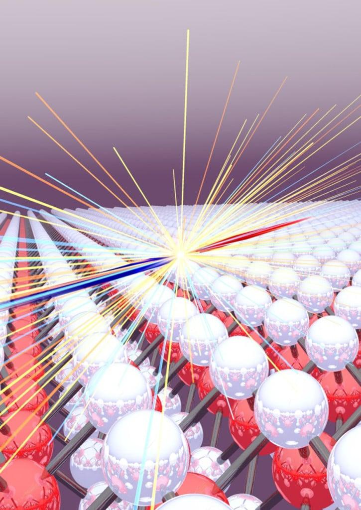 Ein Elektron (blau) und ein Loch (rot) prallen in einem Wolframdiselenid-Kristall (Gitter) zusammen. Die dabei freiwerdende Energie entlädt sich in hochenergetischen Photonen (bunter Lichtstrahl). Bildnachweis: Fabian Langer